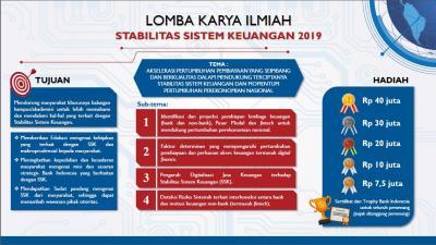 Lomba Karya Ilmiah Stabilitas Sistem Keuangan 2019